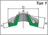 Тип 1 - грязесъемники для штоков диаметром от 4 до 500 мм, закрепляемых во фланцевых соединениях.